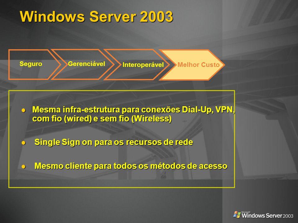 Windows Server 2003Seguro. Gerenciável. Interoperável. Melhor Custo.