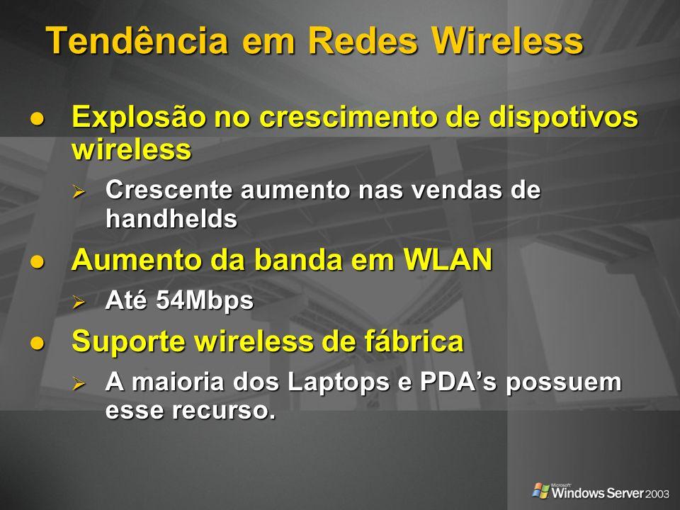 Tendência em Redes Wireless