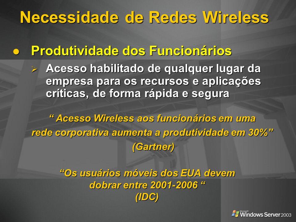 Necessidade de Redes Wireless