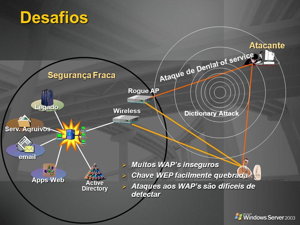 Desafios Atacante Segurança Fraca Ataque de Denial of service