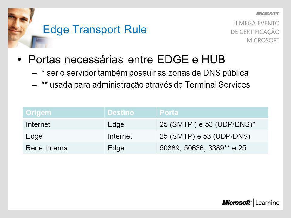 Portas necessárias entre EDGE e HUB