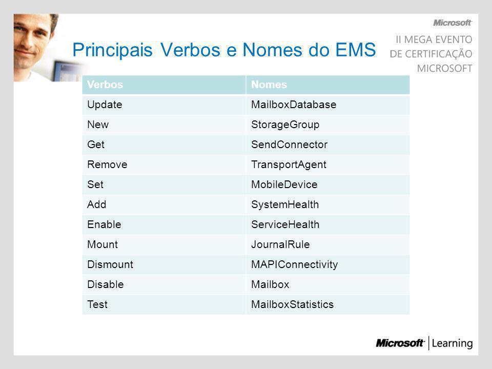 Principais Verbos e Nomes do EMS