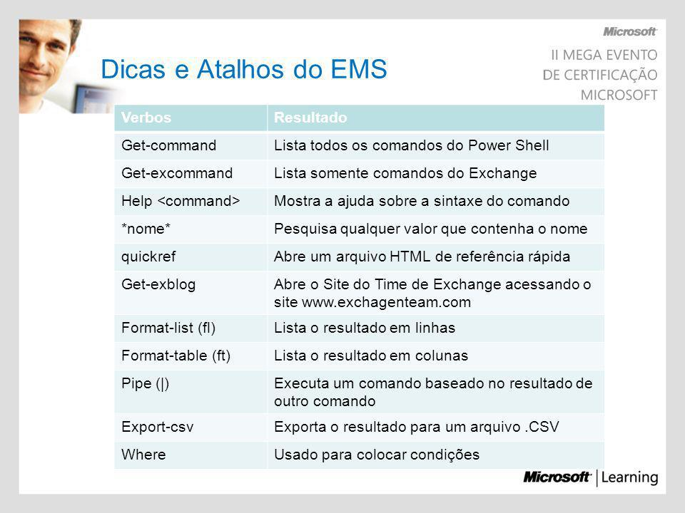 Dicas e Atalhos do EMS Verbos Resultado Get-command