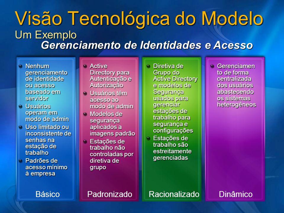 Visão Tecnológica do Modelo Um Exemplo