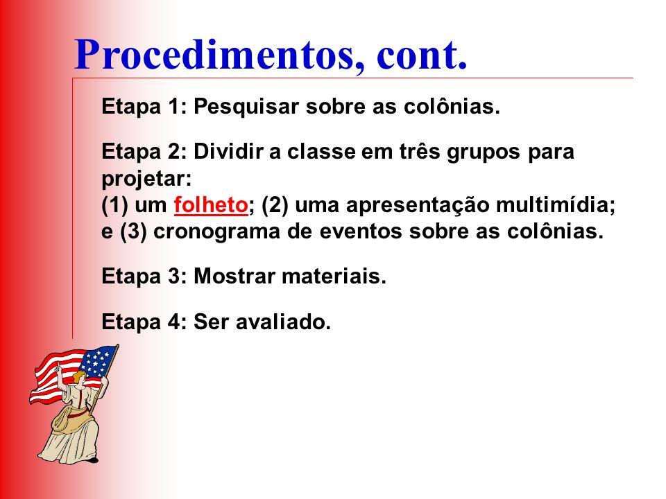Procedimentos, cont. Etapa 1: Pesquisar sobre as colônias.