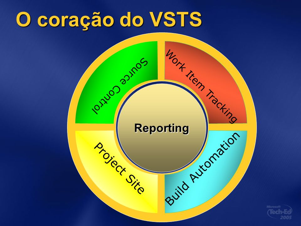 O coração do VSTS Build Automation Project Site Reporting