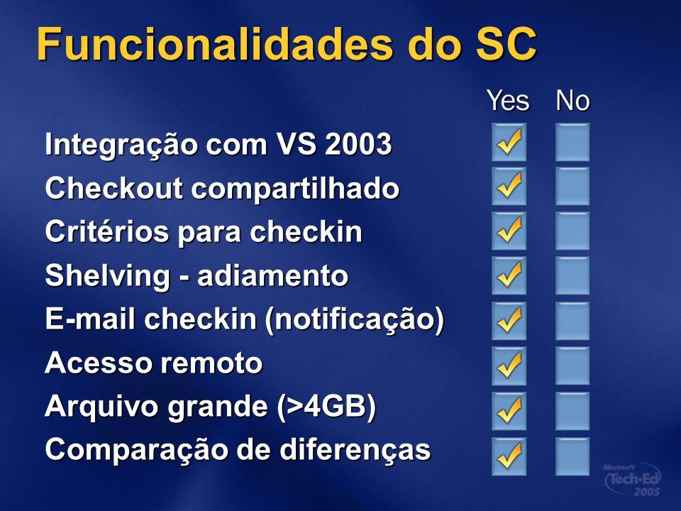 Funcionalidades do SC Yes No Integração com VS 2003