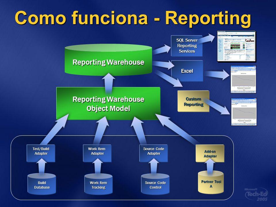 Como funciona - Reporting