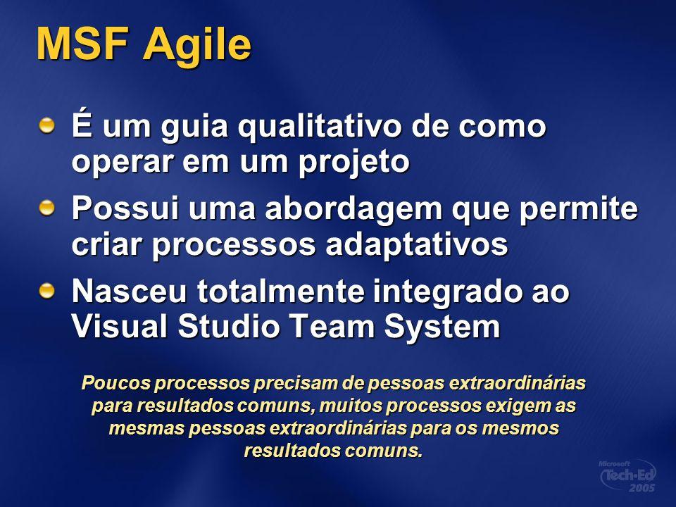 MSF Agile É um guia qualitativo de como operar em um projeto