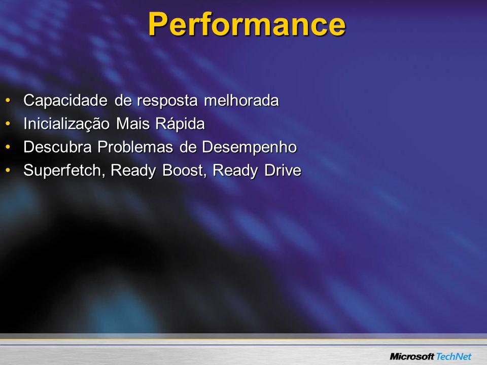 Performance Capacidade de resposta melhorada Inicialização Mais Rápida