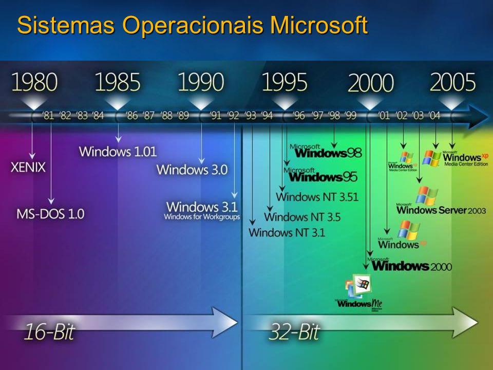Sistemas Operacionais Microsoft