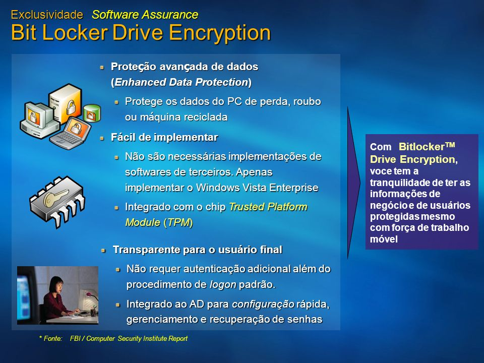 Exclusividade Software Assurance Bit Locker Drive Encryption
