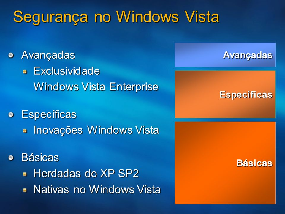 Segurança no Windows Vista