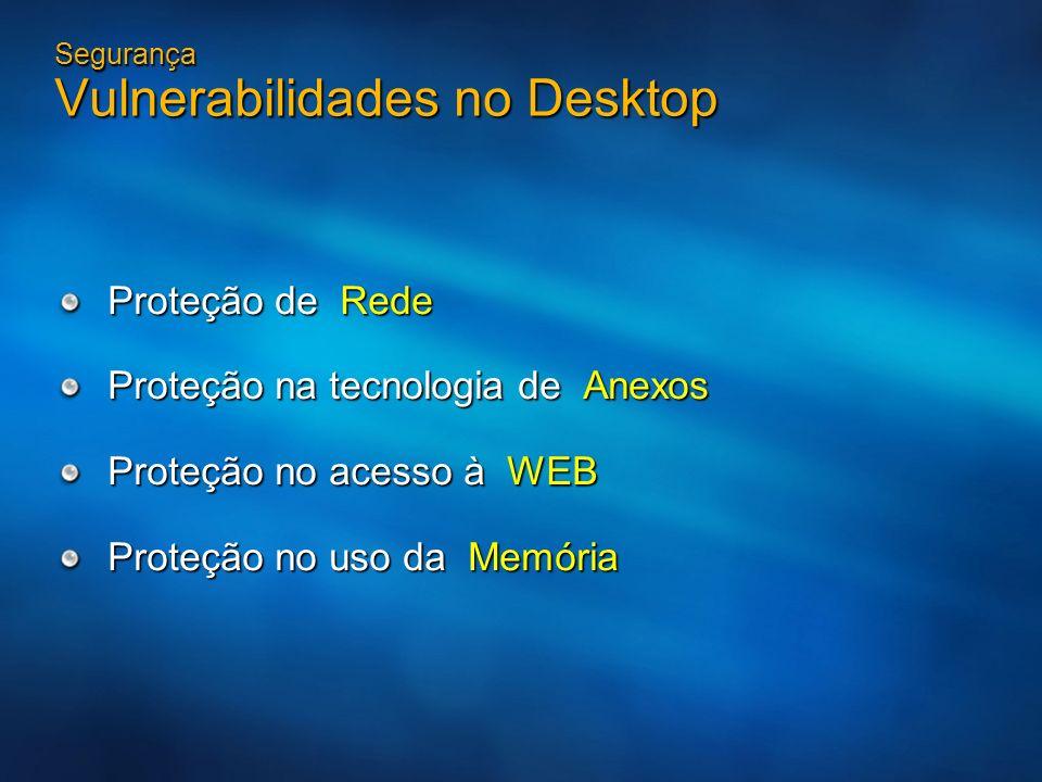 Segurança Vulnerabilidades no Desktop