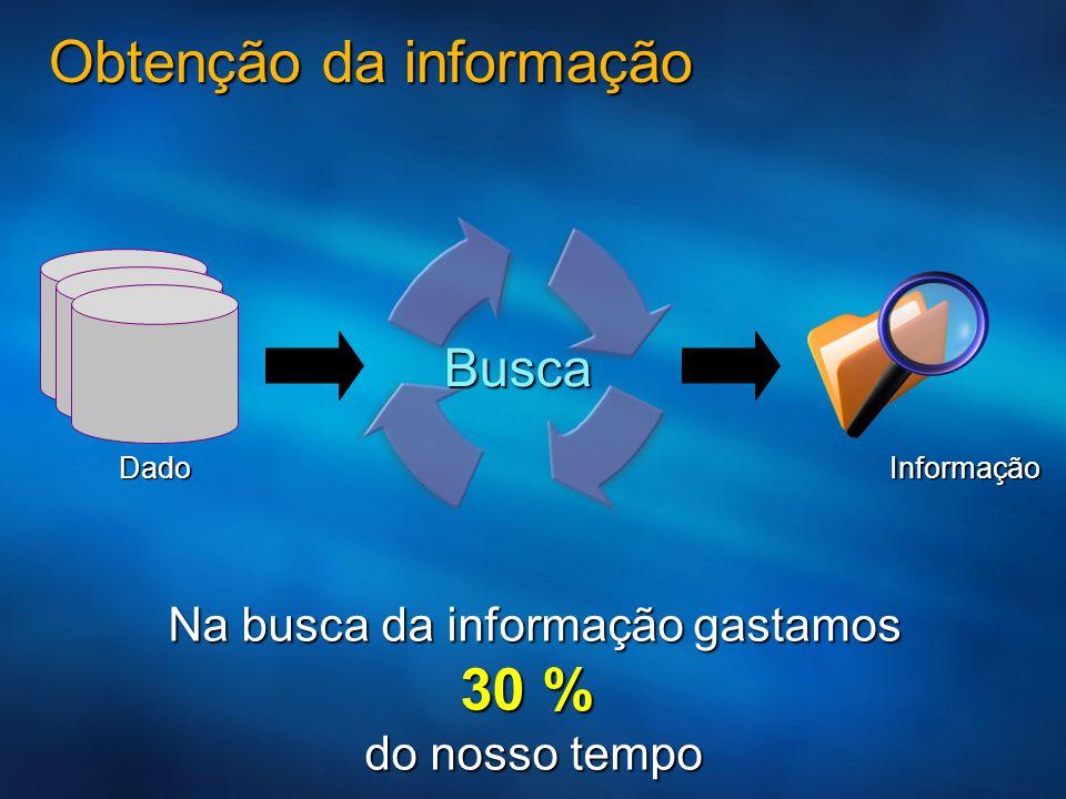 Obtenção da informação