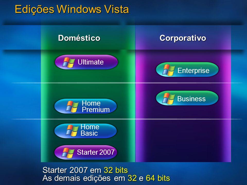 Edições Windows Vista Corporativo Doméstico Starter 2007 em 32 bits