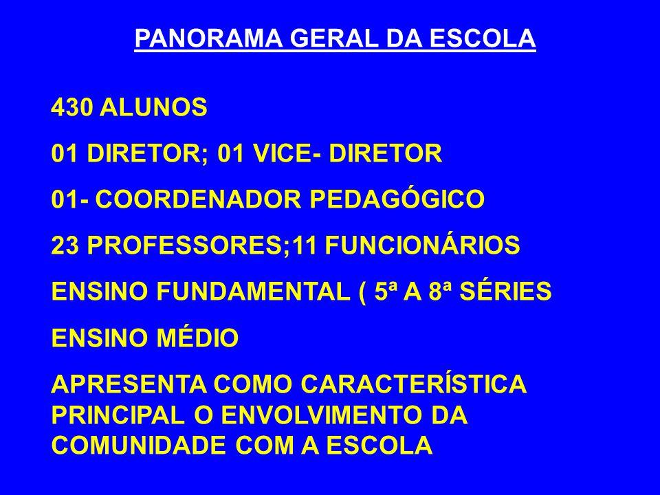 PANORAMA GERAL DA ESCOLA
