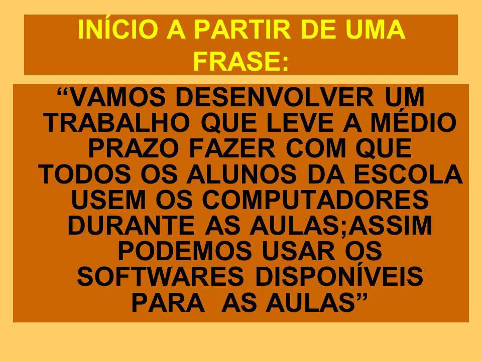 INÍCIO A PARTIR DE UMA FRASE: