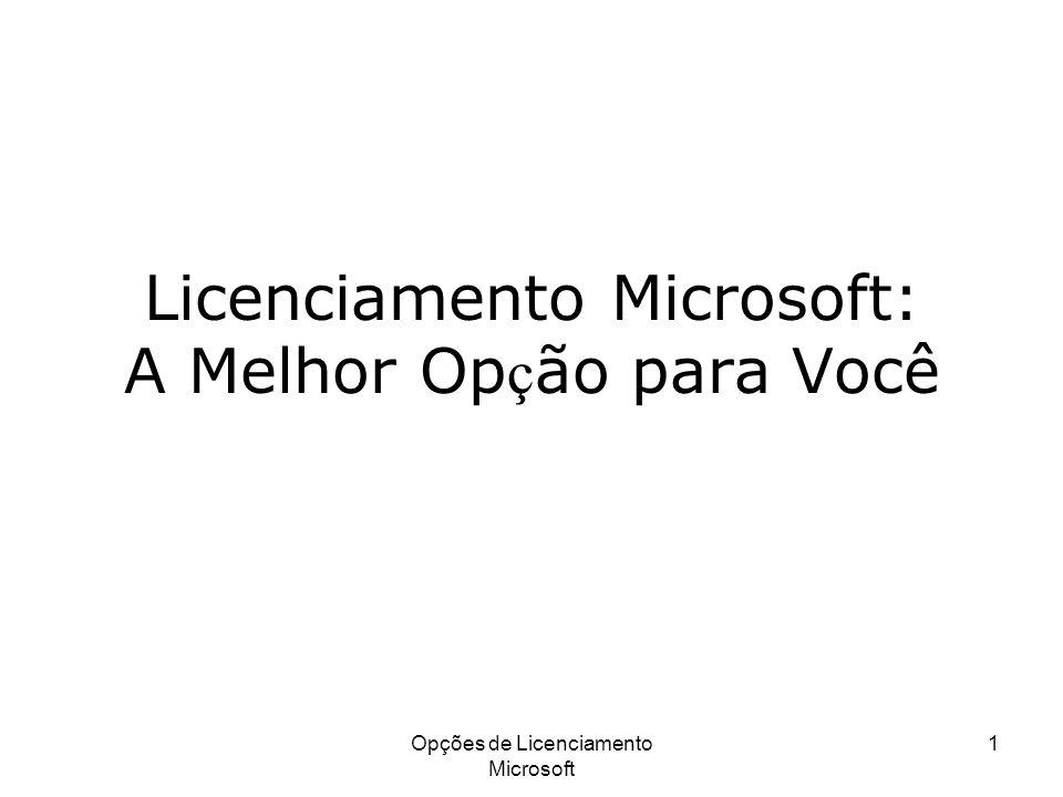 Licenciamento Microsoft: A Melhor Opção para Você