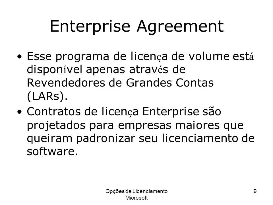 Opções de Licenciamento Microsoft