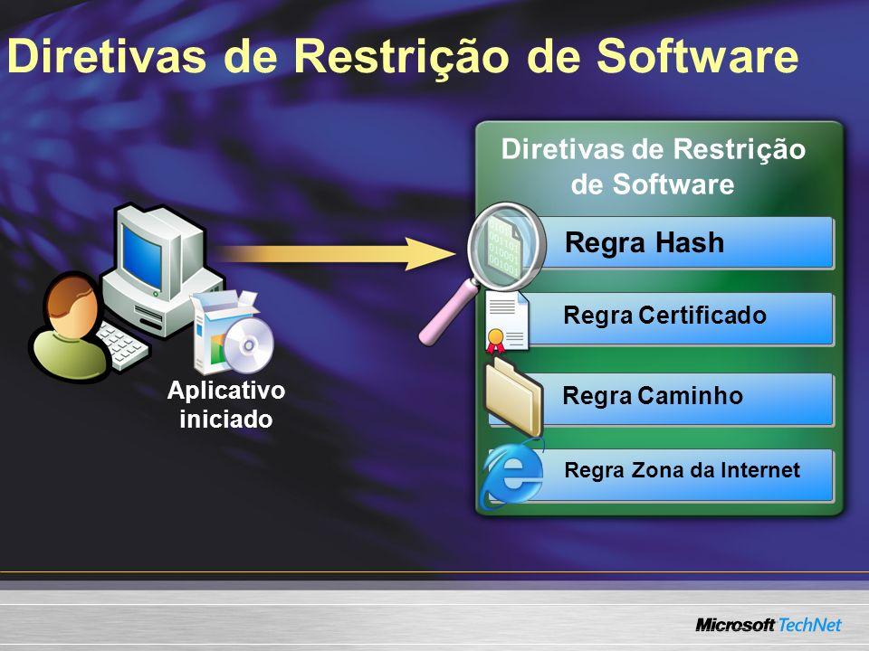 Diretivas de Restrição de Software
