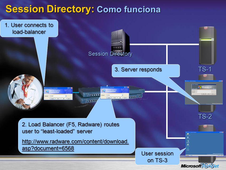 Session Directory: Como funciona