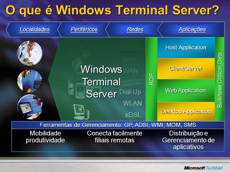 O que é Windows Terminal Server