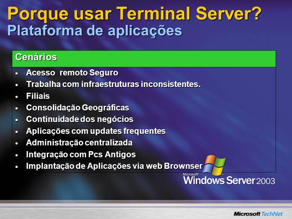Porque usar Terminal Server Plataforma de aplicações