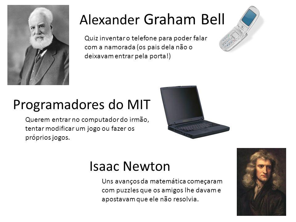 Alexander Graham Bell Programadores do MIT Isaac Newton