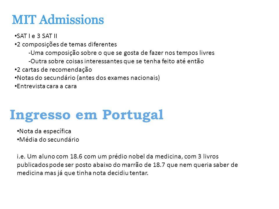 Ingresso em Portugal SAT I e 3 SAT II