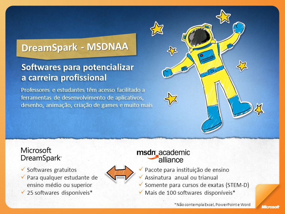 DreamSpark - MSDNAA Softwares para potencializar