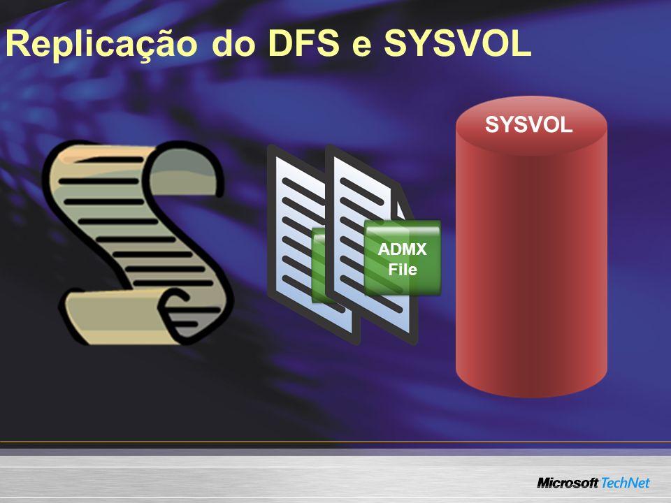 Replicação do DFS e SYSVOL