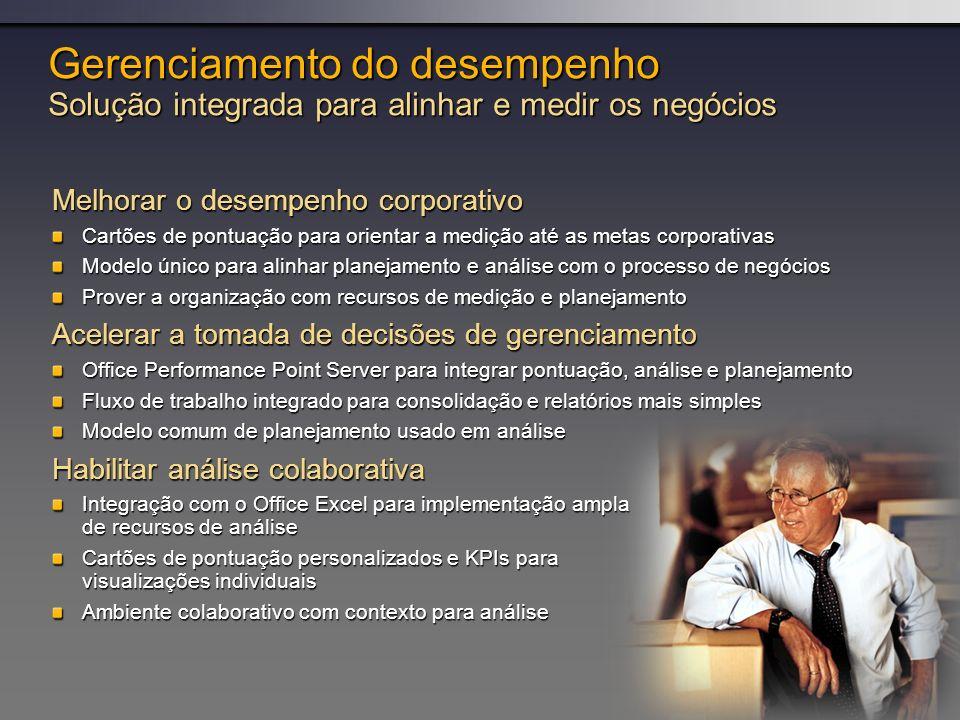 21/9/2006 13:26 Gerenciamento do desempenho Solução integrada para alinhar e medir os negócios. Melhorar o desempenho corporativo.