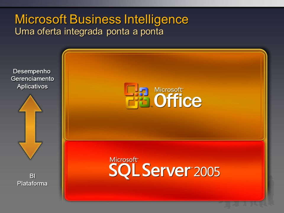 Microsoft Business Intelligence Uma oferta integrada ponta a ponta