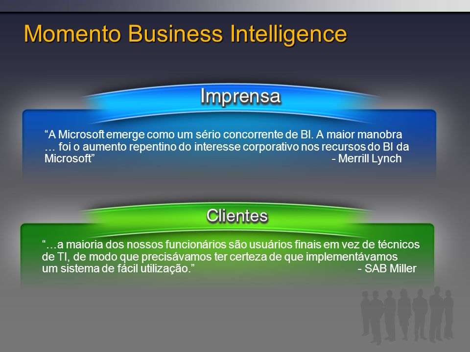 Momento Business Intelligence