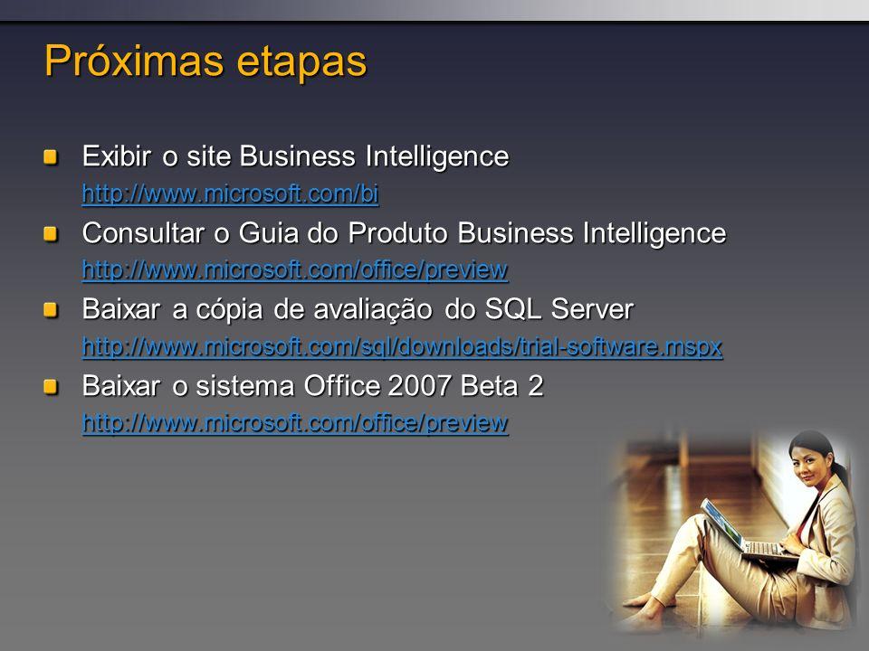 Próximas etapas Exibir o site Business Intelligence