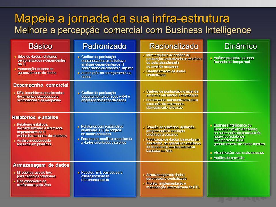 21/9/2006 13:26 Mapeie a jornada da sua infra-estrutura Melhore a percepção comercial com Business Intelligence.