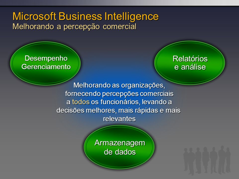 Microsoft Business Intelligence Melhorando a percepção comercial
