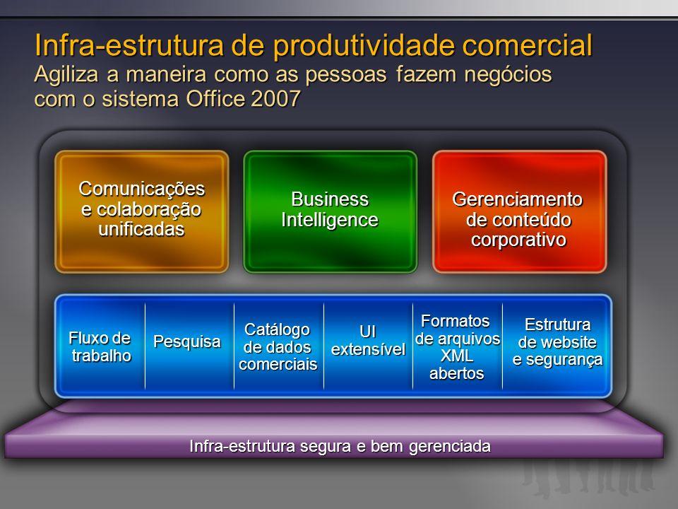 Infra-estrutura de produtividade comercial Agiliza a maneira como as pessoas fazem negócios com o sistema Office 2007