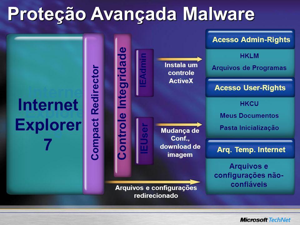 Proteção Avançada Malware
