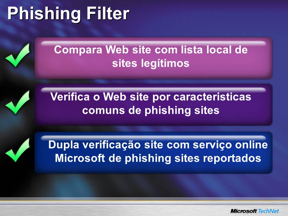 Phishing Filter Compara Web site com lista local de sites legítimos