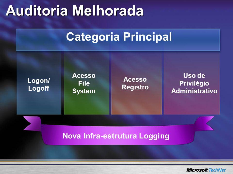 Uso de Privilégio Administrativo Nova Infra-estrutura Logging