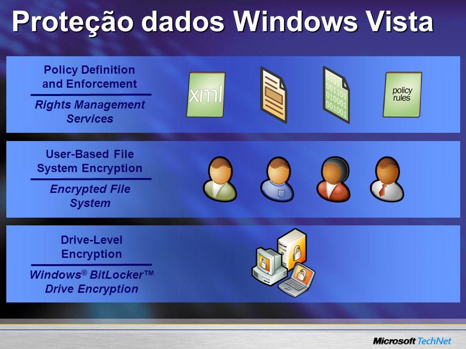 Proteção dados Windows Vista