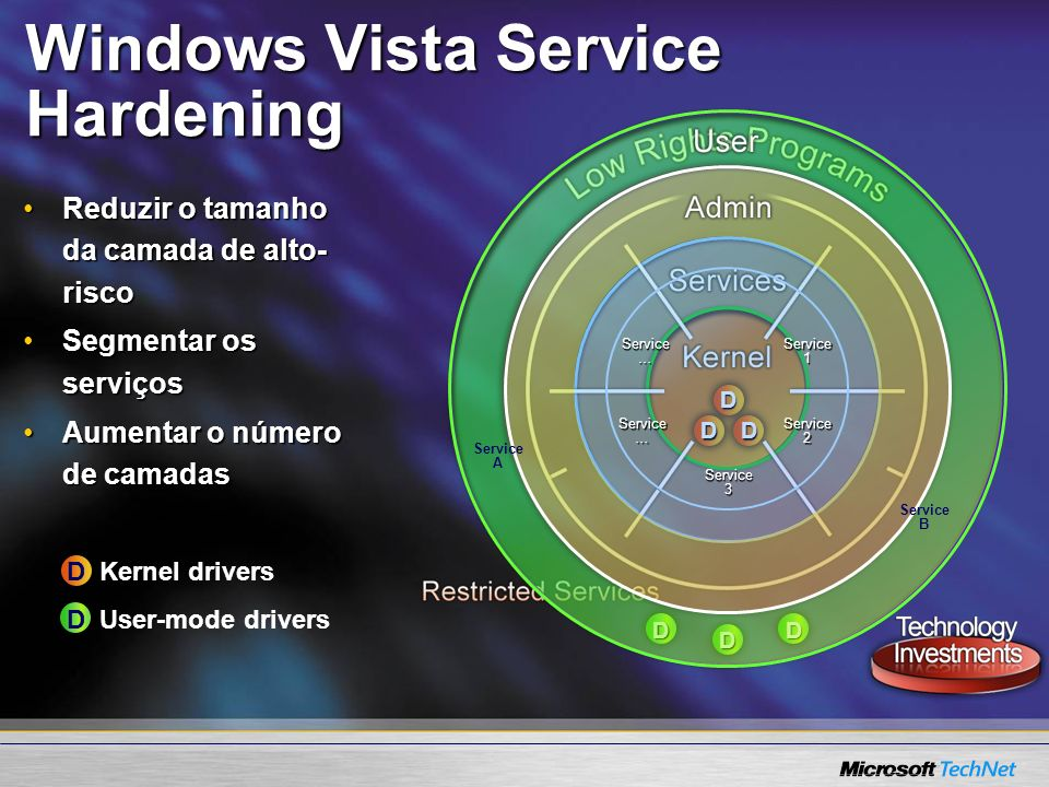 Windows Vista Service Hardening