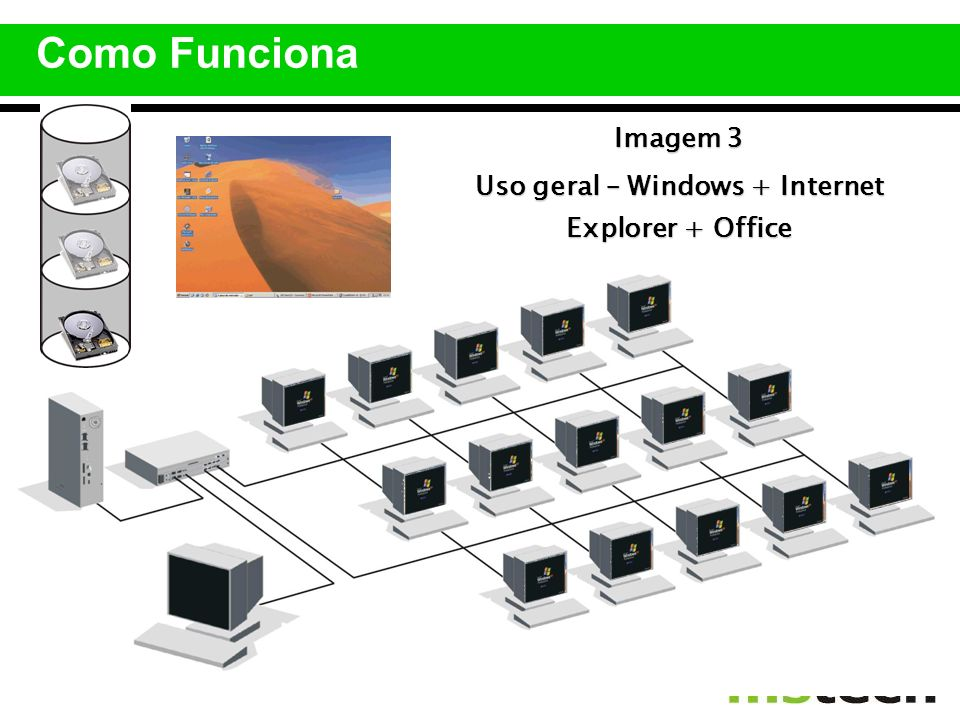 Uso geral – Windows + Internet Explorer + Office