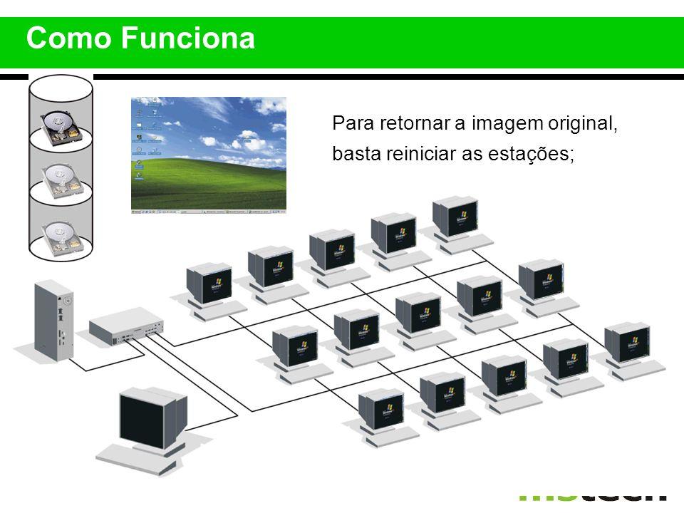 Como FuncionaPara retornar a imagem original, basta reiniciar as estações;