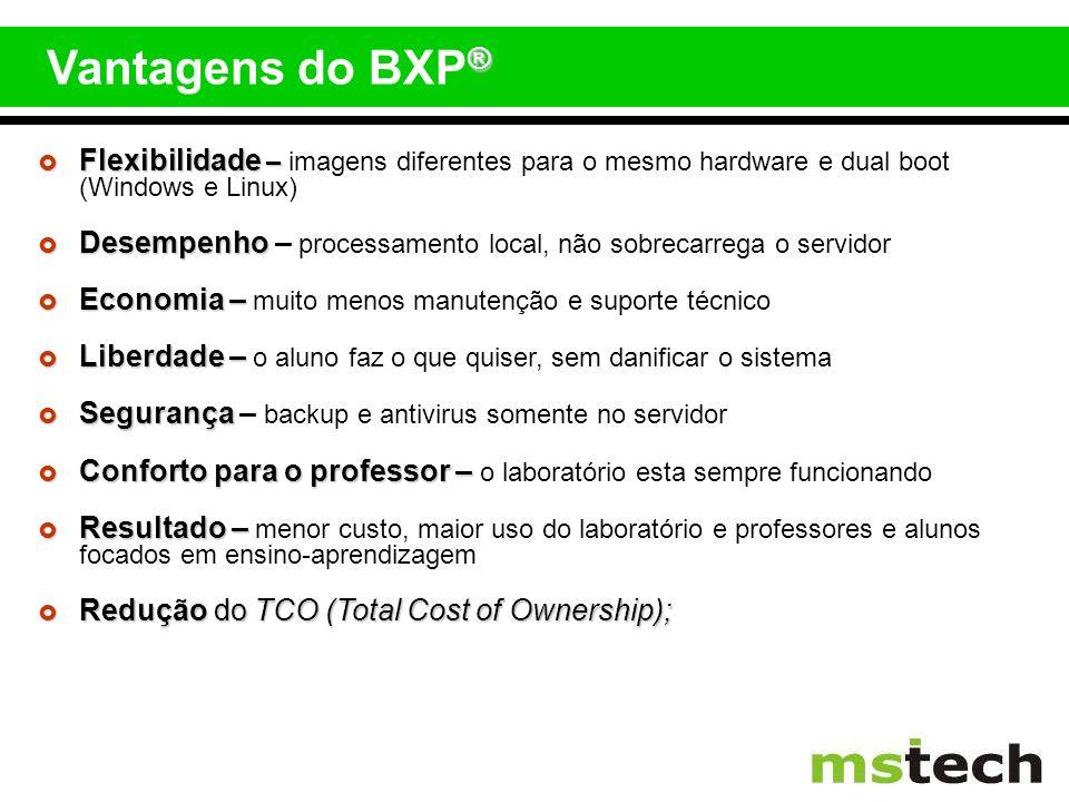 Vantagens do BXP®Flexibilidade – imagens diferentes para o mesmo hardware e dual boot (Windows e Linux)