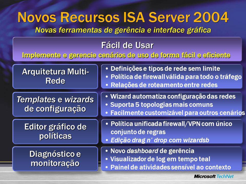 3/24/2017 7:57 AM Novos Recursos ISA Server 2004 Novas ferramentas de gerência e interface gráfica.