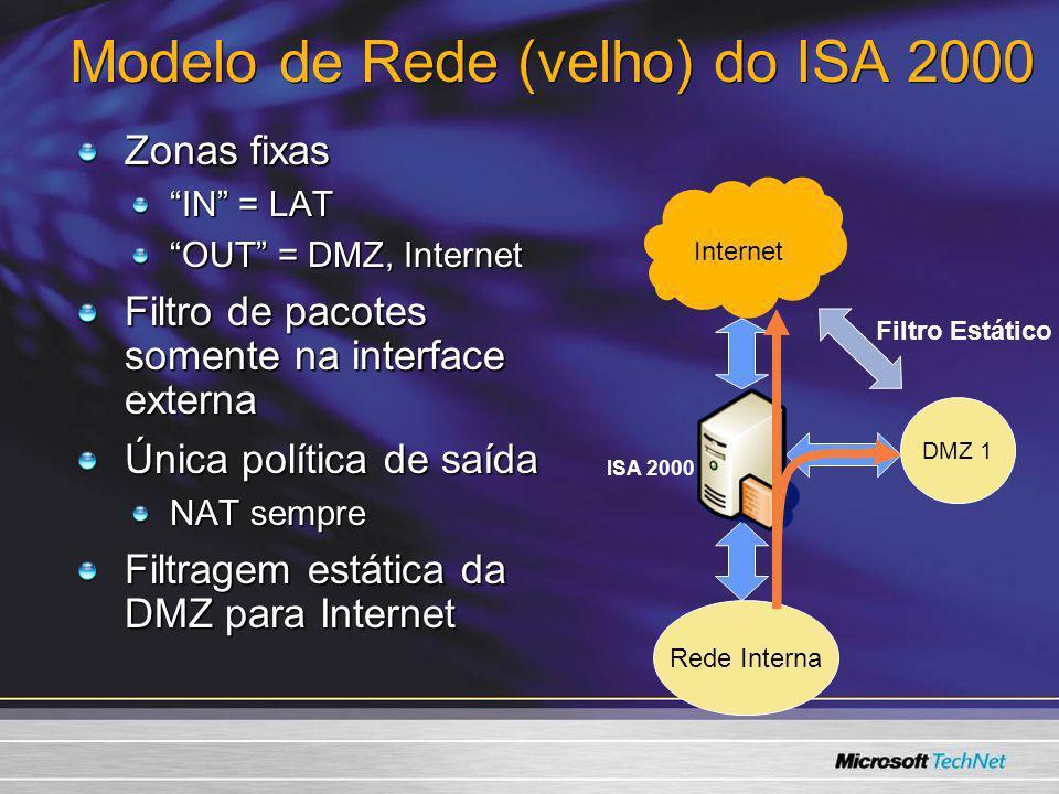 Modelo de Rede (velho) do ISA 2000