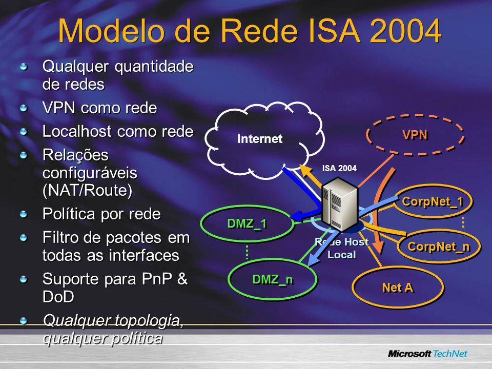 Modelo de Rede ISA 2004 Qualquer quantidade de redes VPN como rede